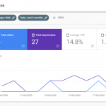 Search console. performance