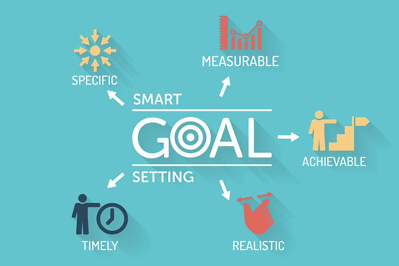 Setting achievable Business Goals